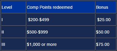 Comp Points