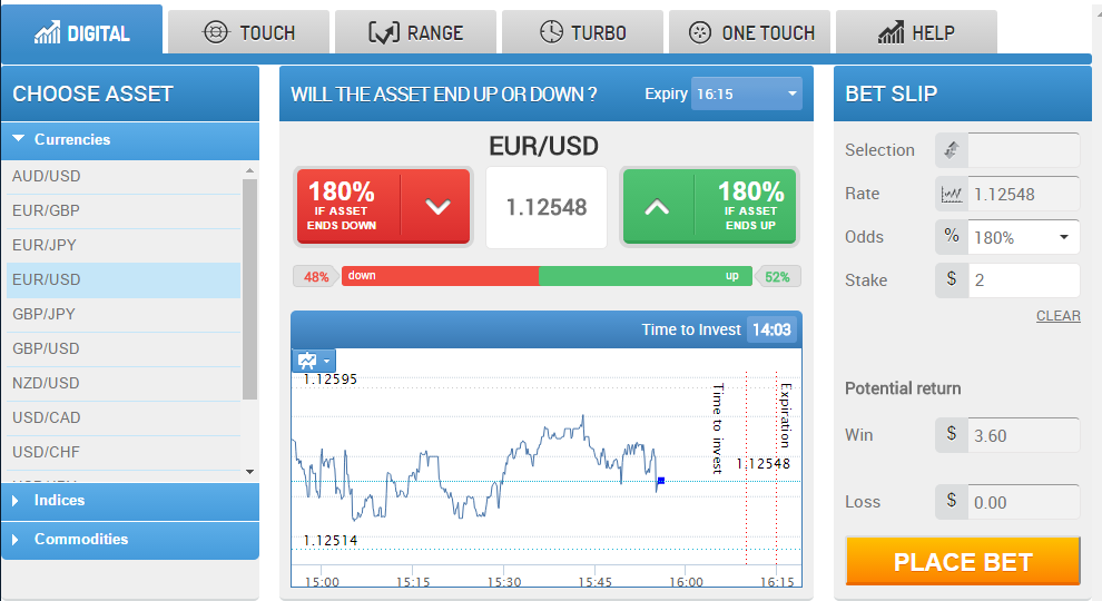 Is binary options spread betting